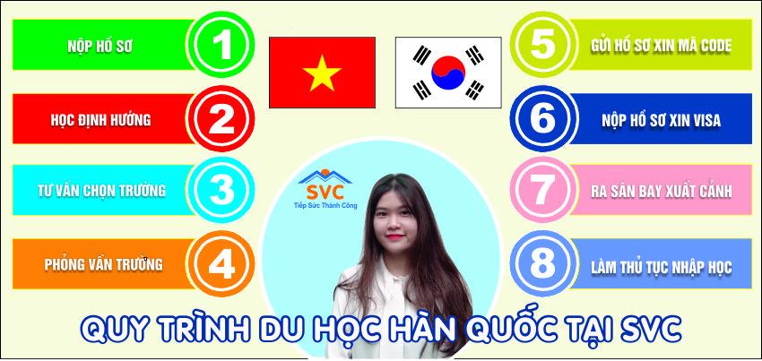 Quy trình du học Hàn chi tiết từ SVC