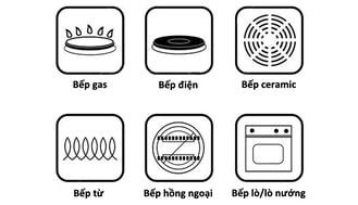 Lựa chọn loại bếp tiết kiệm điện cho gia đình